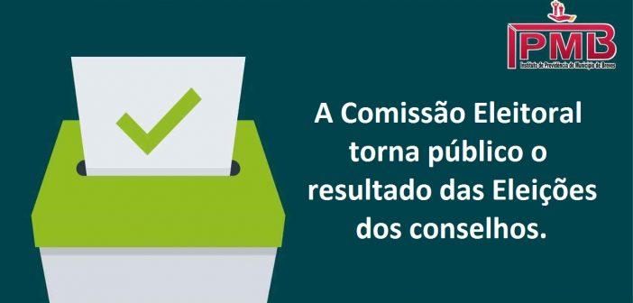 Resultado das Eleições para Conselheiro 2020